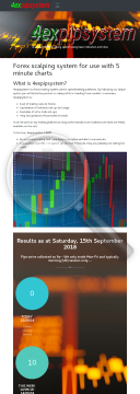 Forex Trading System preview. Click for more details