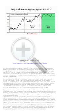 Ftsystem: Mt4 Forex Trading Robot + Video - New 2015! preview. Click for more details
