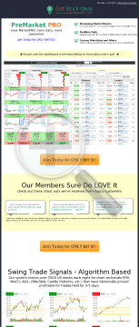 Get Stock Ideas - Premarket Streamer & Swing Trade Signals preview. Click for more details