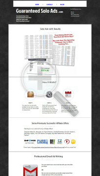 Guaranteedsoloads preview. Click for more details