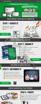 My Ebook Master - Ebook Creation, Delivery, And Marketing. preview. Click for more details